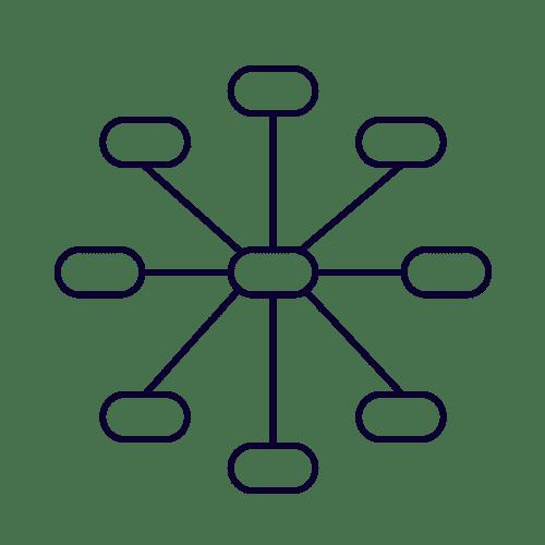 Taxonomía web de facetas